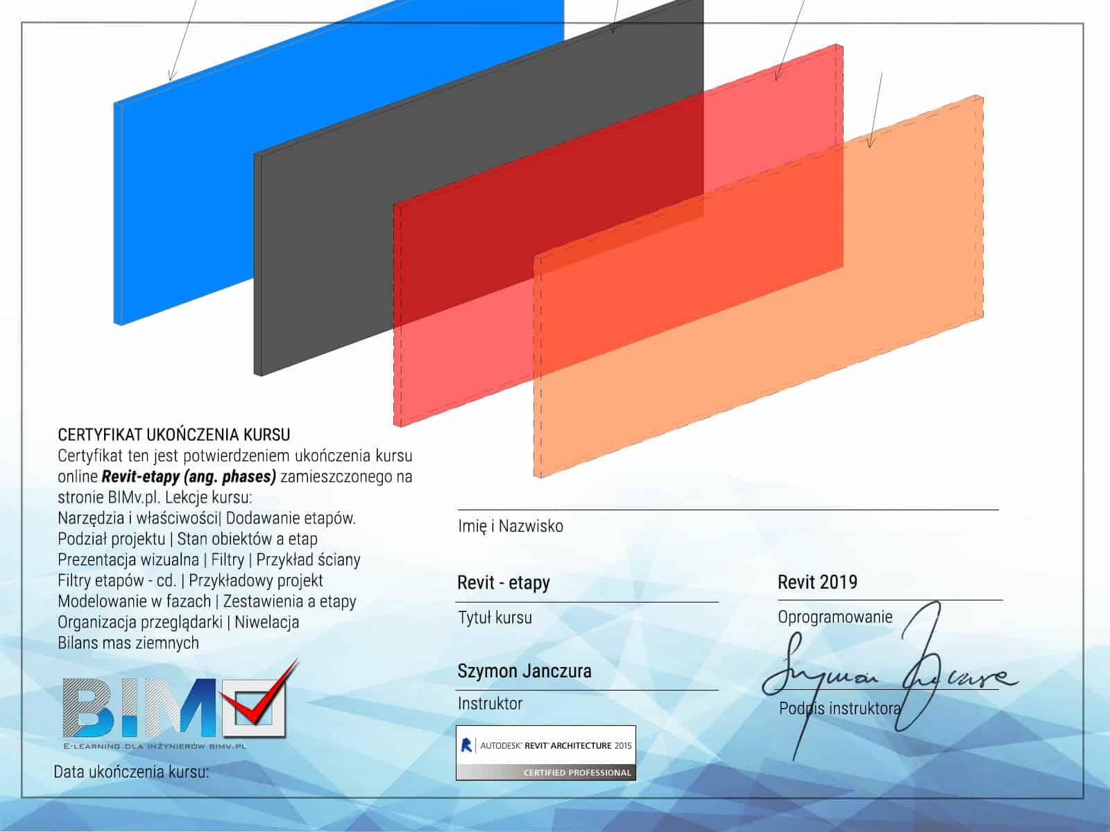 certyfikat bimv